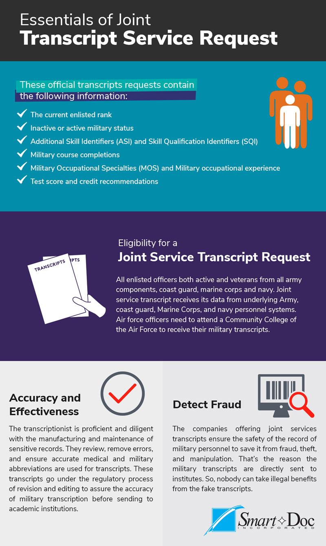 Joint service transcription requests